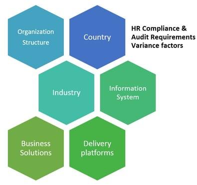 HR_Audit_and_Compliance_Factors.jpg
